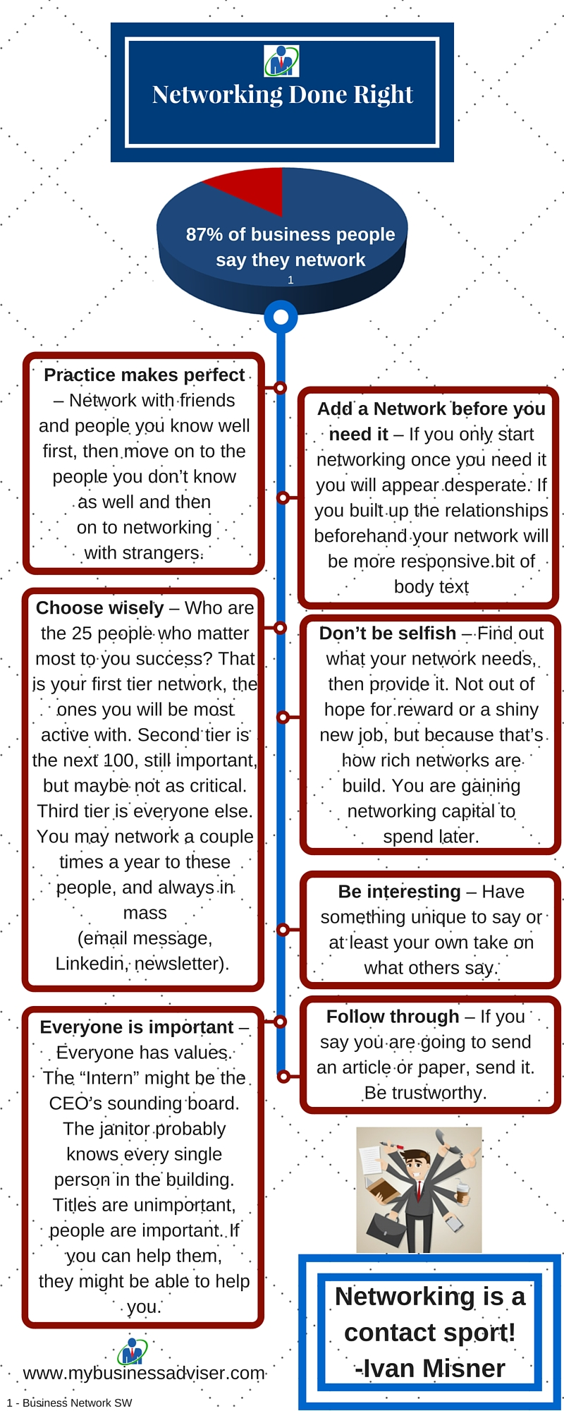 Networking Done Right