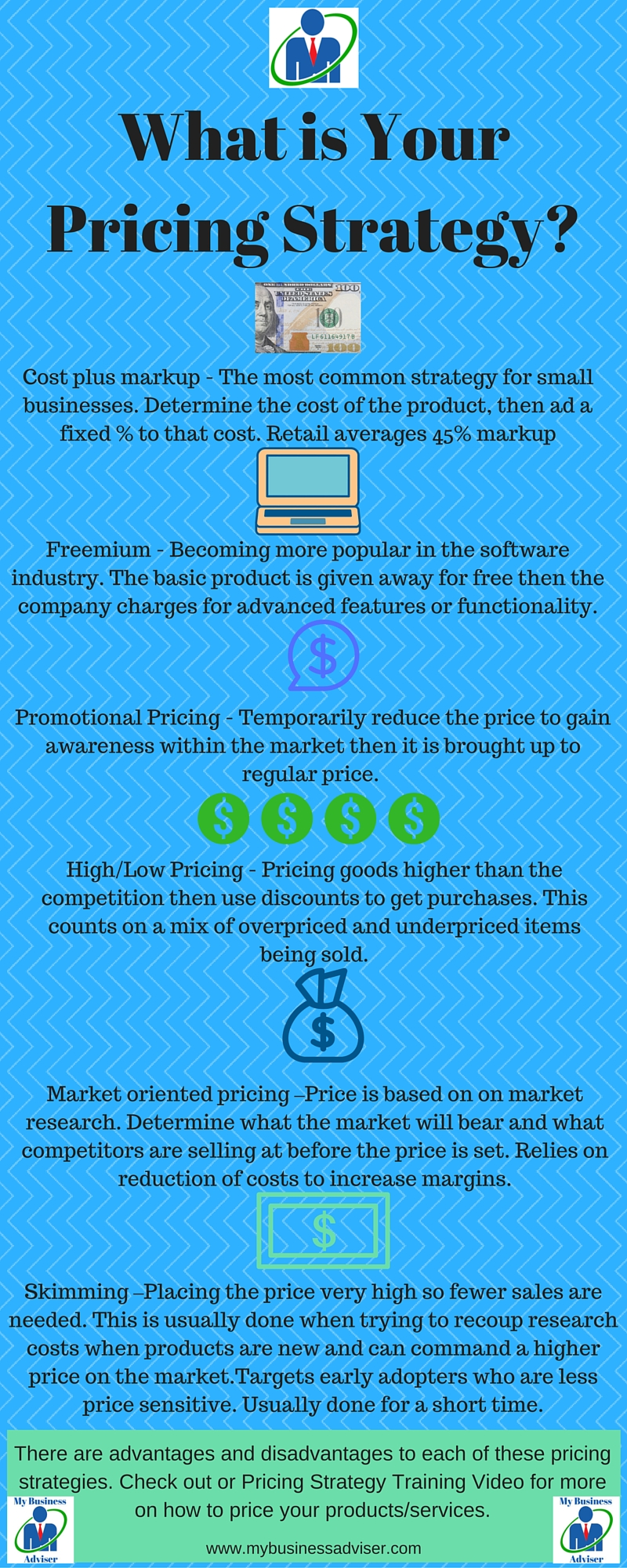 What is Your Pricing Strategy