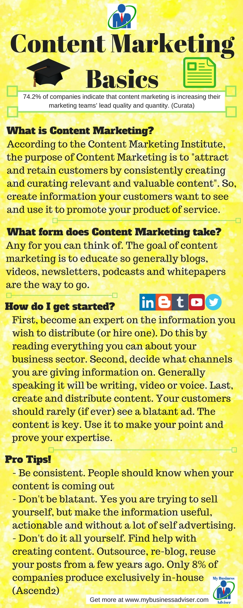 Content Marketing Basics (1)