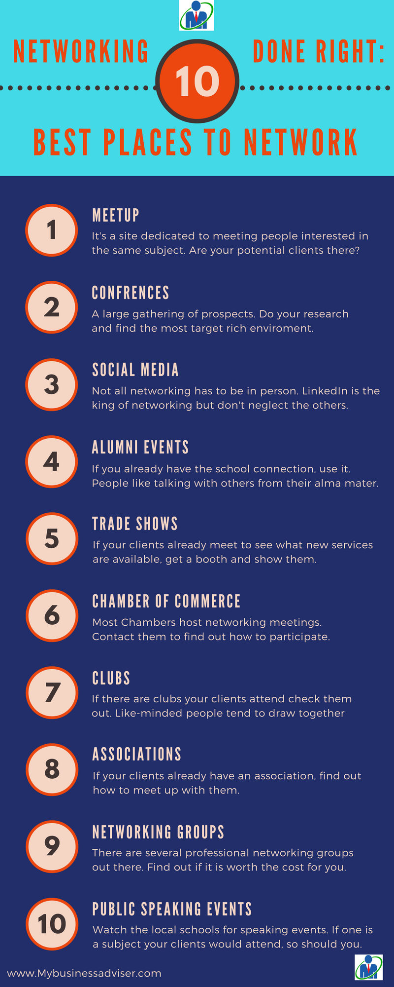 Best places to Network