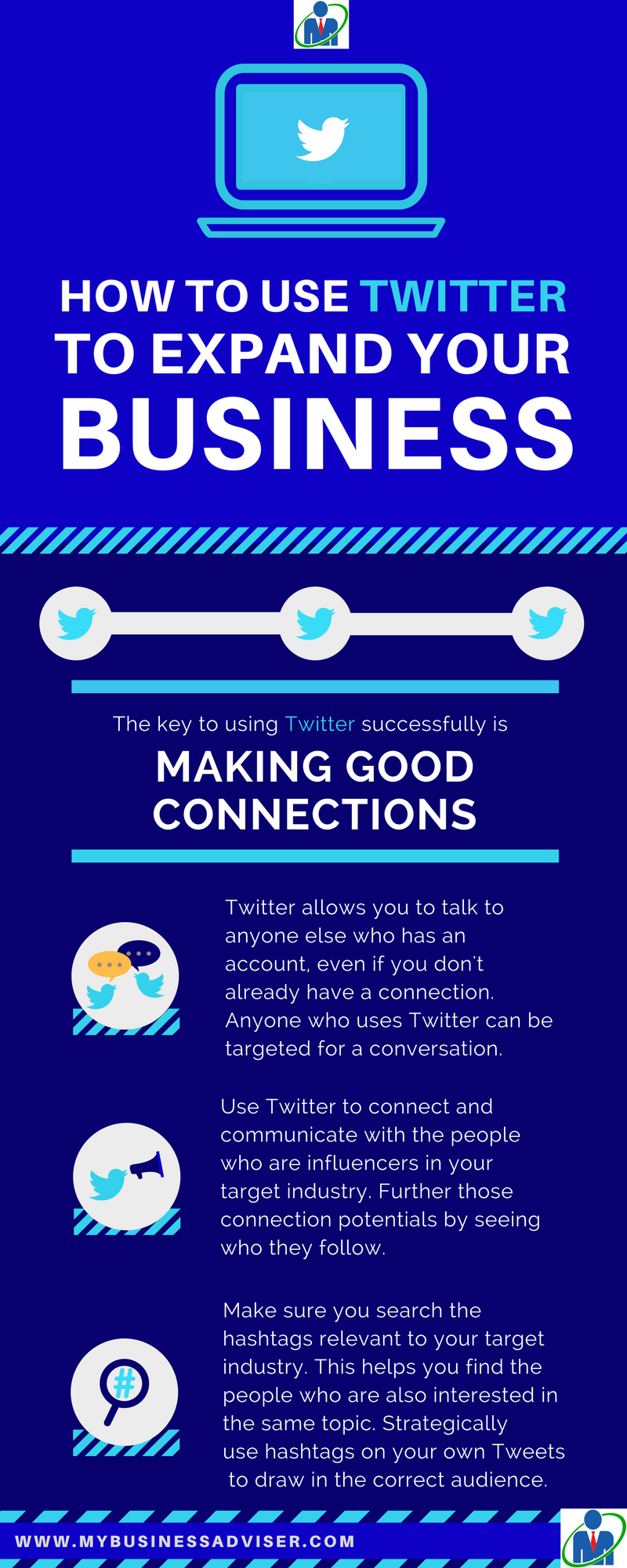 How to Use Twitter to Expand your business