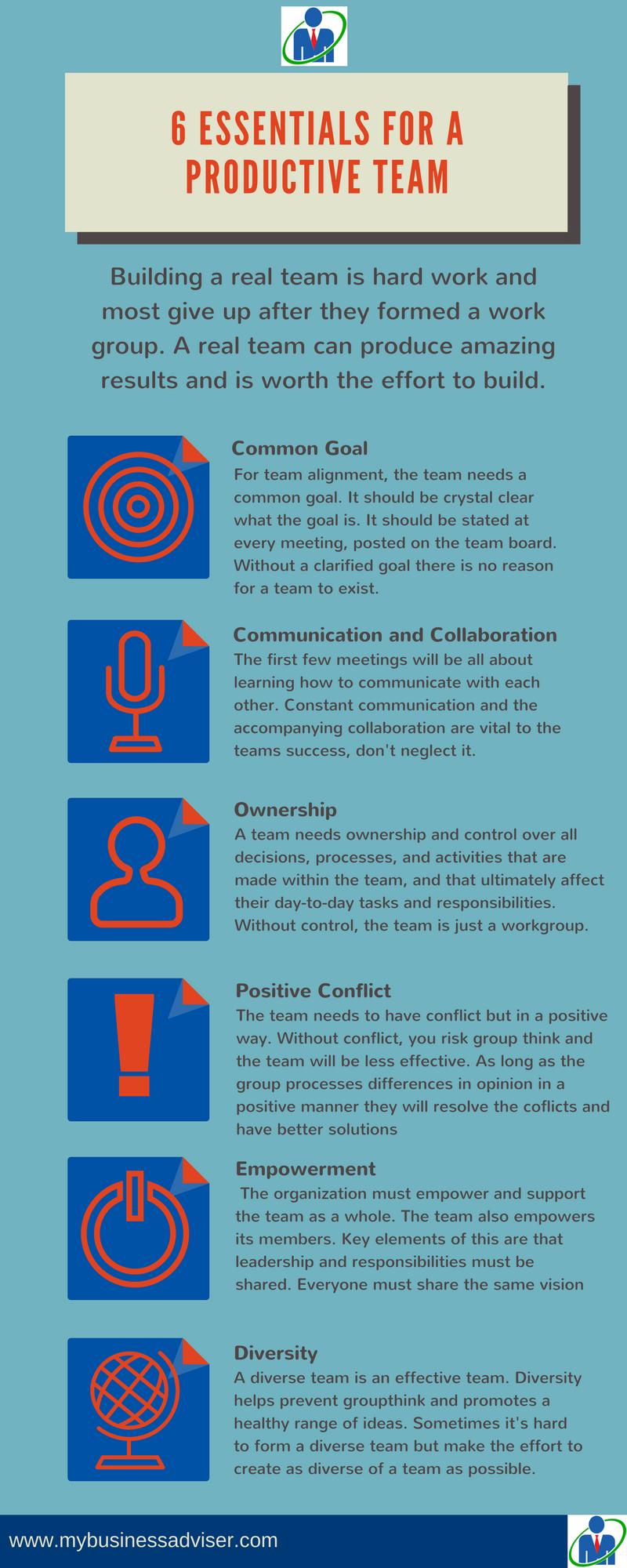 6 Essentials for a productive team