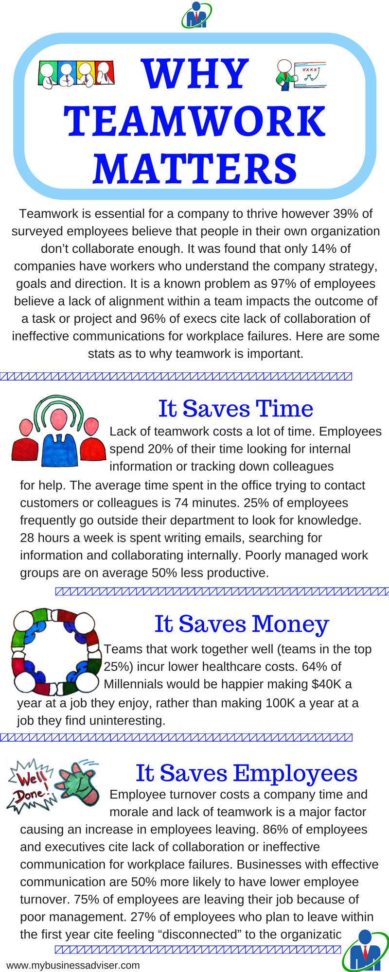 Why teamwork matters