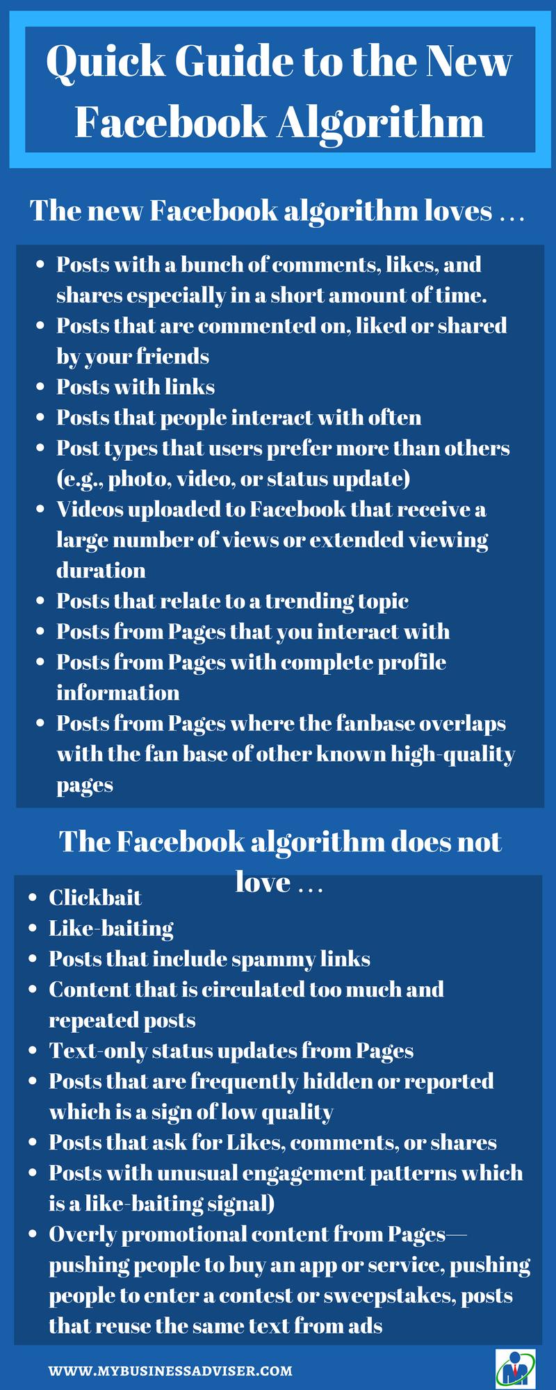 Quick Guide to Facebook Algorithm