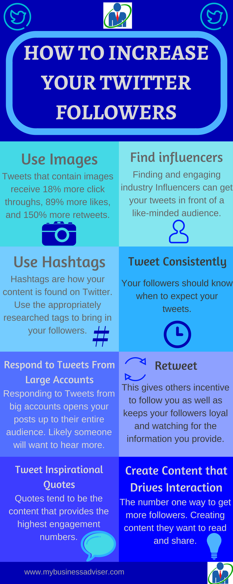 Twitter How to increase your twitter followers