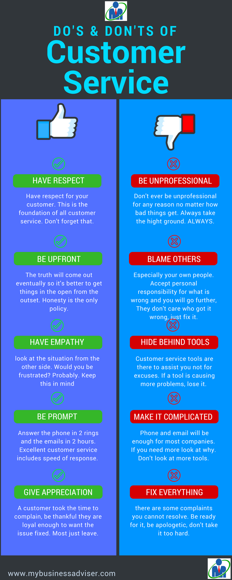 Customer Service - Do's and Don't of Customer service
