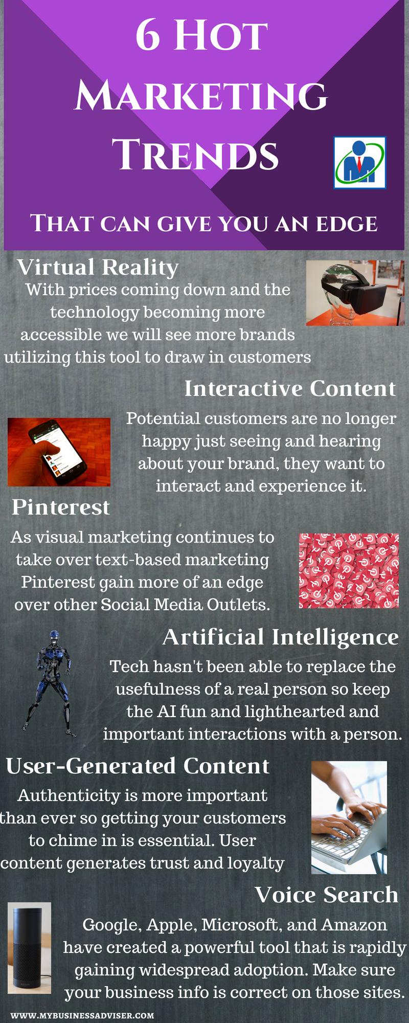6 Hot Marketing Trends (1)