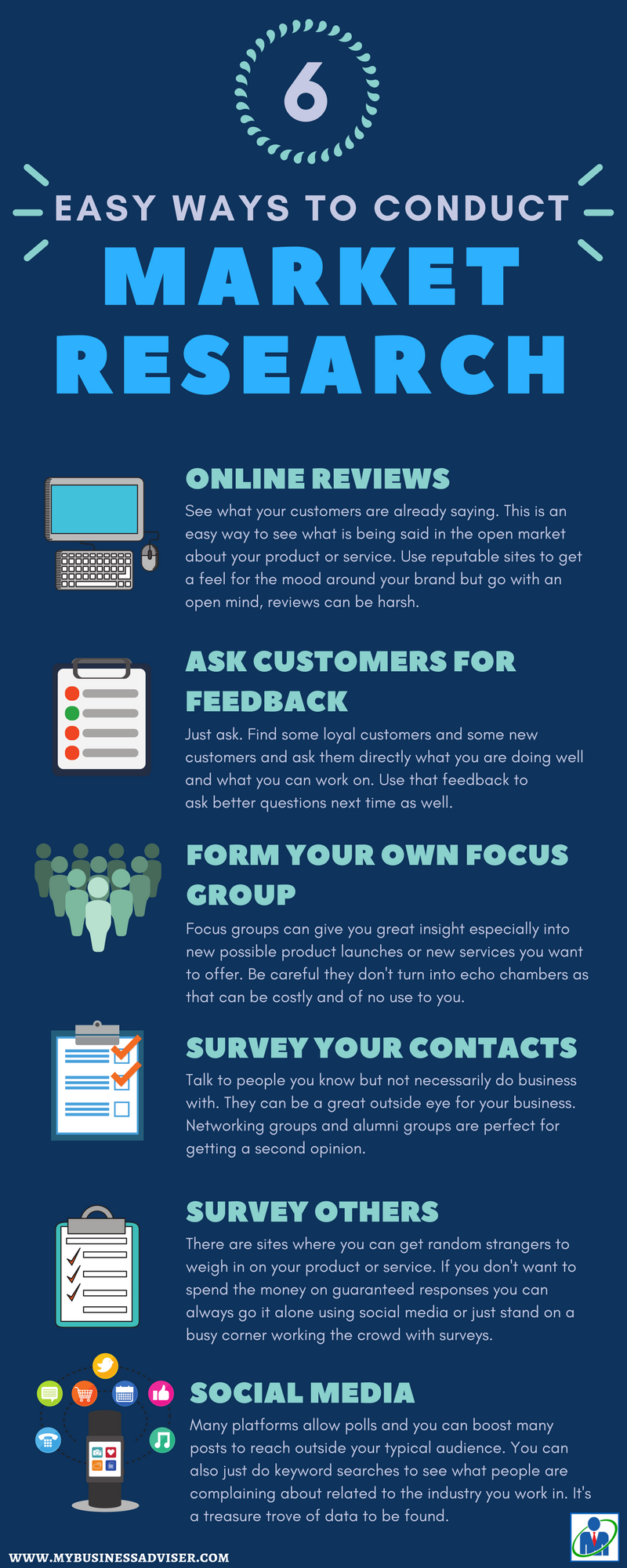 Market Research - 5 Easy Ways to conduct Market Research