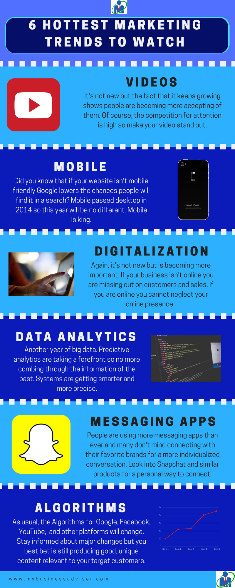 Marketing - 6 Hottest Marketing Trends to watch.png